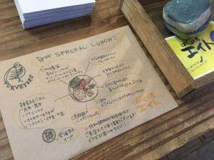 ほどほど屋エイトの美味しいは楽しいのDELICIOUSISFUNの指扇の居酒屋の自然栽培のたかやま農園の新鮮な魚の安心安全な食材のアレルギー対応の子連れでも安心の石臼挽きの自家製粉の在来種の固定種の手打ちの十割蕎麦のアットホームの未来のこどもたちの寄り合いの横につながるのグルメの駅から徒歩10分の老若男女の自然食のオーガニックの無添加の自家製の自家栽培の自家採種のサンスマイルのかぎろひのみんなで保育ととの自主保育の地域での子育ての親子で楽しくの駐車場有りの固定種の伝統野菜の種取りのわがらしの和がらしのかずがらしのとんかつのハンバーグの薩摩放牧黒豚のリビセンの自家製明太子の自家製調味料のまるおかのミコト屋のりんねしゃのpurveyorsのクッキークルの